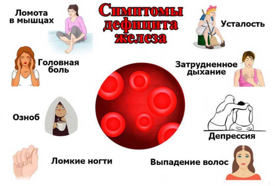 Как поднять гемоглобин и уровень железа? Сразу почувствуете себя намного здоровее!