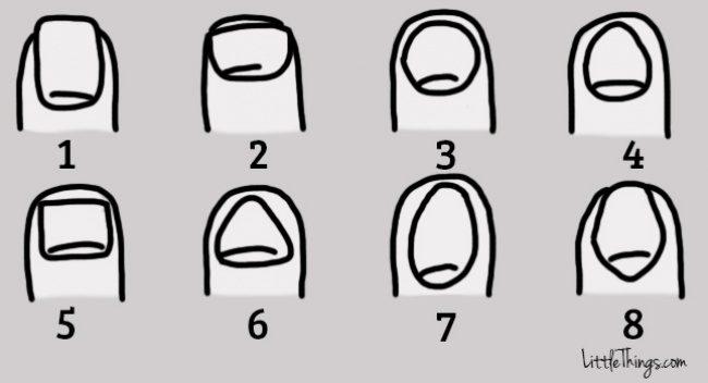 Что ваши руки могут сказать о вашем характере
